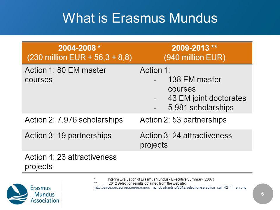 6 What is Erasmus Mundus 2004-2008 * (230 million EUR + 56,3 + 8,8) 2009-2013 ** (940 million EUR) Action 1: 80 EM master courses Action 1: -138 EM ma