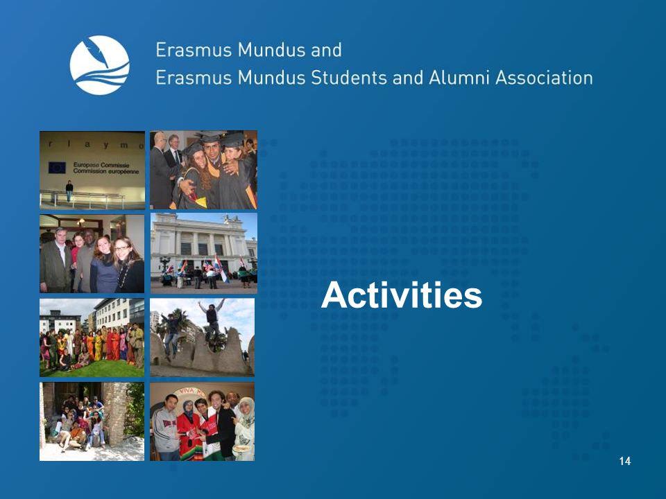 14 Activities