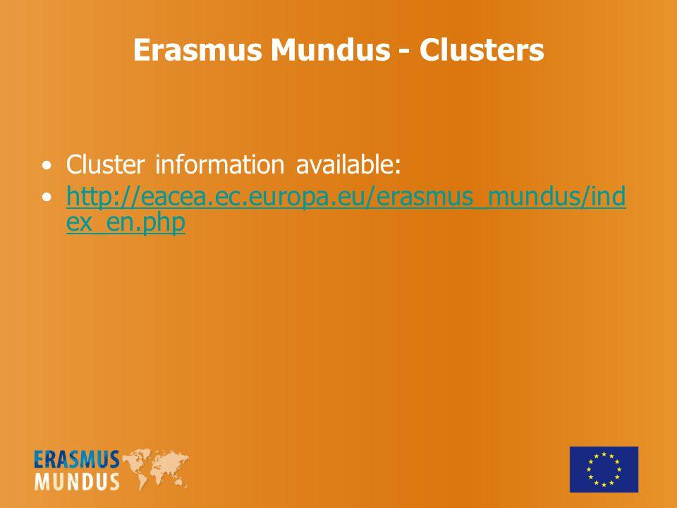 Cluster information available: http://eacea.ec.europa.eu/erasmus_mundus/ind ex_en.phphttp://eacea.ec.europa.eu/erasmus_mundus/ind ex_en.php Erasmus Mundus - Clusters