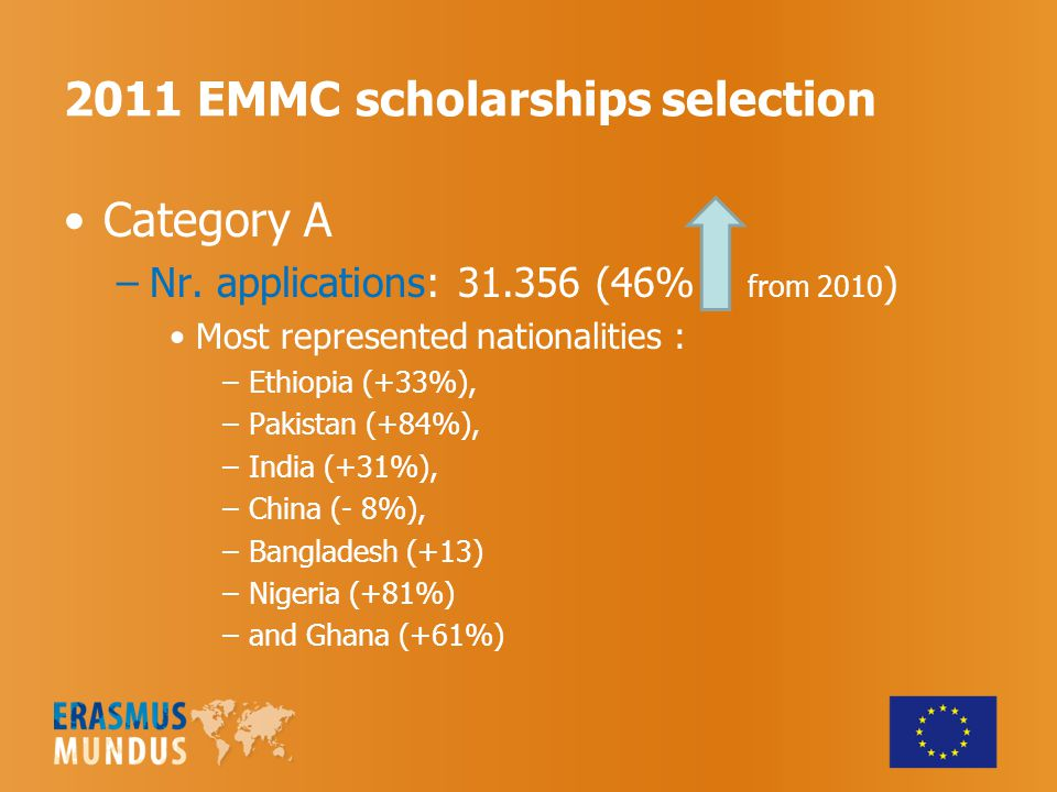 2011 EMMC scholarships selection Category A –Nr.