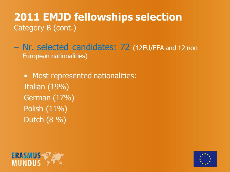 2011 EMJD fellowships selection Category B (cont.) –Nr.
