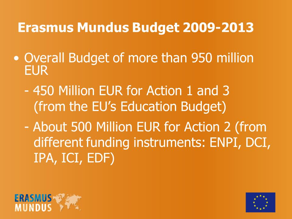 Erasmus Mundus Budget 2009-2013 Overall Budget of more than 950 million EUR - 450 Million EUR for Action 1 and 3 (from the EU's Education Budget) - About 500 Million EUR for Action 2 (from different funding instruments: ENPI, DCI, IPA, ICI, EDF)