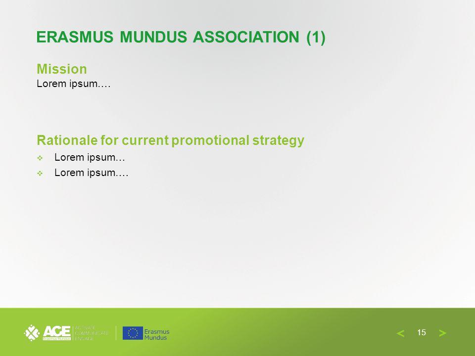 Mission Lorem ipsum…. Rationale for current promotional strategy  Lorem ipsum…  Lorem ipsum….