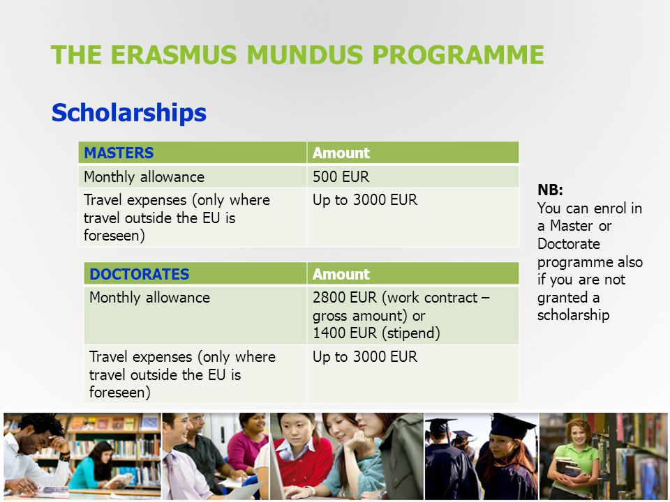 THE ERASMUS MUNDUS PROGRAMME 11 Scholarships MASTERSAmount Monthly allowance500 EUR Travel expenses (only where travel outside the EU is foreseen) Up to 3000 EUR DOCTORATESAmount Monthly allowance 2800 EUR (work contract – gross amount) or 1400 EUR (stipend) Travel expenses (only where travel outside the EU is foreseen) Up to 3000 EUR NB: You can enrol in a Master or Doctorate programme also if you are not granted a scholarship