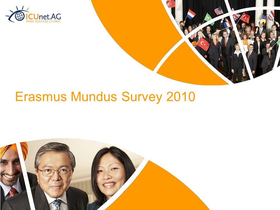 Page 22 of 28 Erasmus Mundus vs.Local Students.