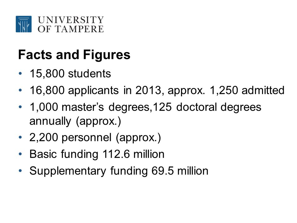 Facts and Figures 15,800 students 16,800 applicants in 2013, approx.