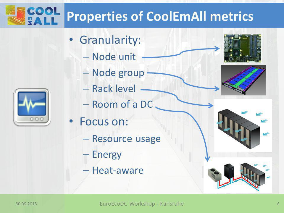 30.09.2013 Metrics at node- group level Node-group cooling index Referred to the air inlet temperatures Recommended and allowed values by ASHRAE 7 New metrics proposed EuroEcoDC Workshop - Karlsruhe