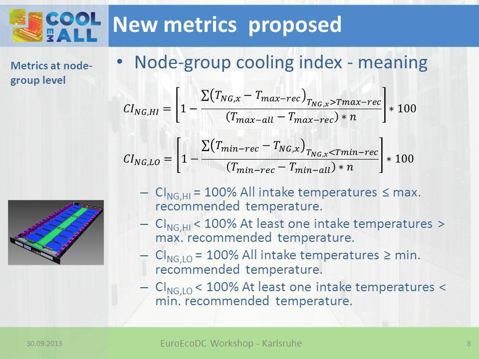 30.09.2013 Metrics at node- group, rack and DC level Imbalance of temperature of CPU – Im NG,temp =0 means all of nodes works at the same temperature 9 New metrics proposed EuroEcoDC Workshop - Karlsruhe