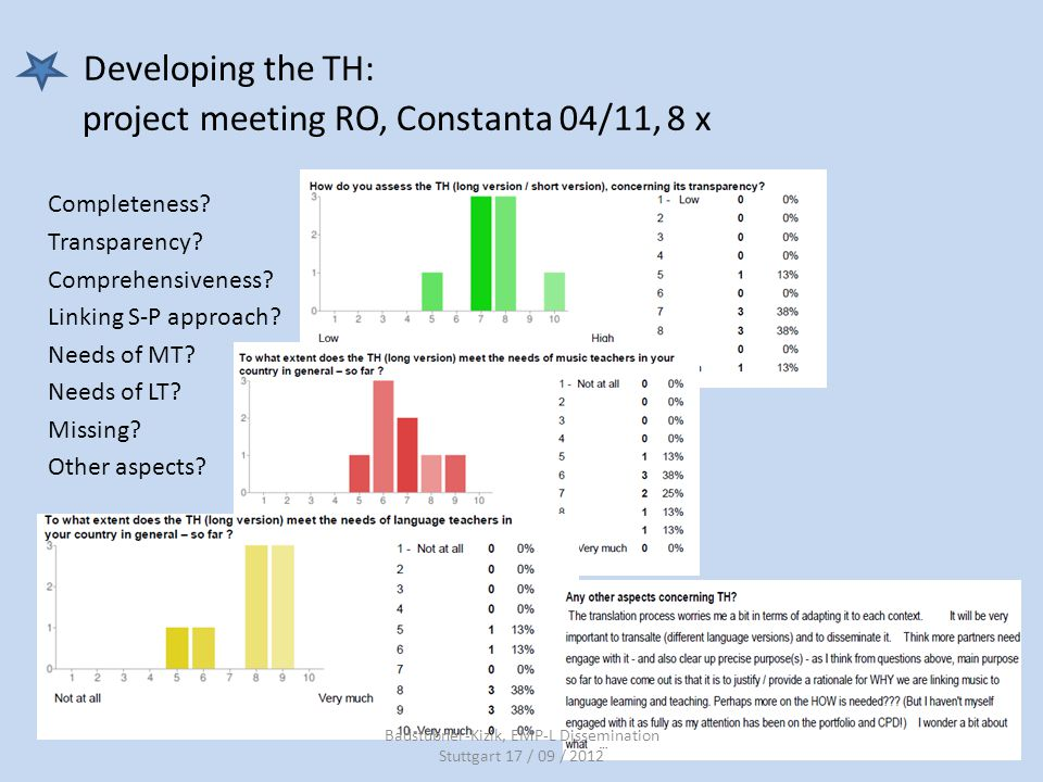 Developing the TH: project meeting RO, Constanta 04/11, 8 x Completeness.