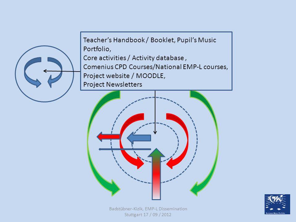 e) Project website / MOODLE Badstübner-Kizik, EMP-L Dissemination Stuttgart 17 / 09 / 2012