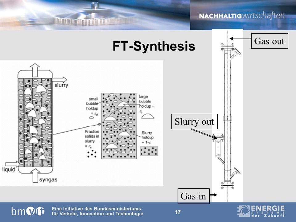 17 FT-Synthesis Gas in Slurry out Gas out