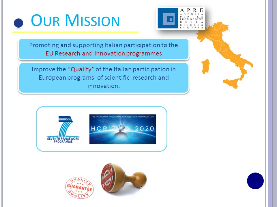 O UR M ISSION Improve the Quality of the Italian participation in European programs of scientific research and innovation.