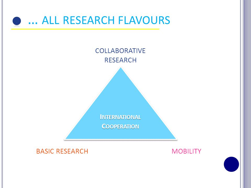 6 © Fit for Health, 2012 I NTERNATIONAL C OOPERATION COLLABORATIVE RESEARCH BASIC RESEARCHMOBILITY … ALL RESEARCH FLAVOURS
