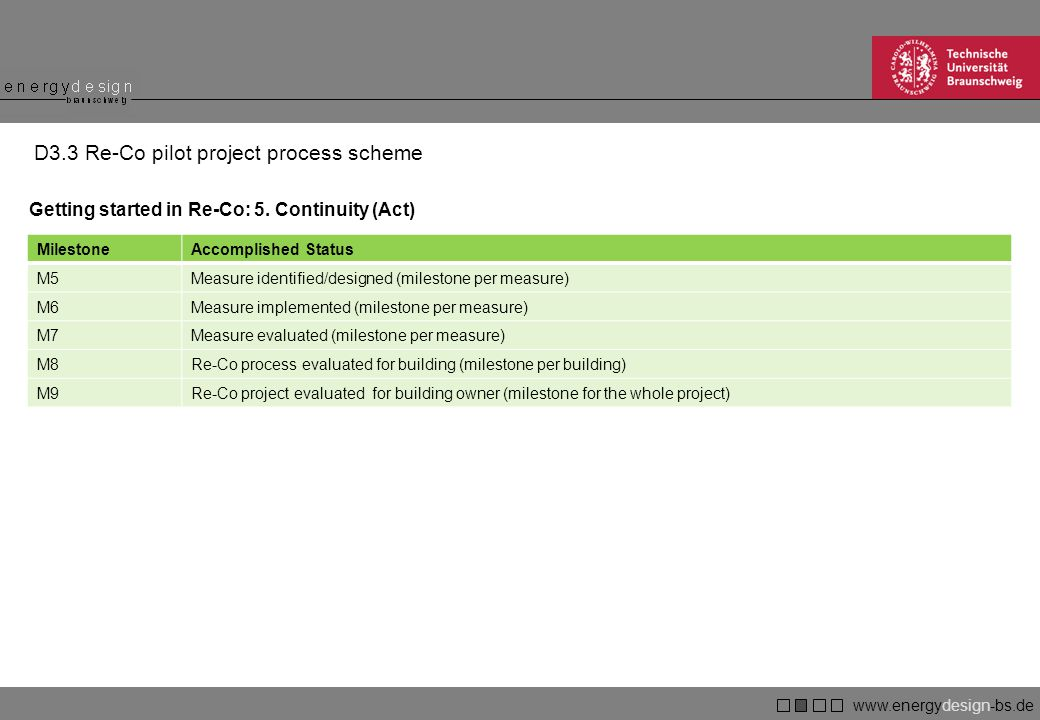 www.energydesign-bs.de braunschweig D3.3 Re-Co pilot project process scheme Getting started in Re-Co: 5.