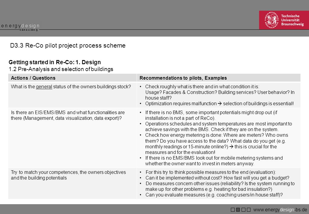 www.energydesign-bs.de braunschweig D3.3 Re-Co pilot project process scheme Getting started in Re-Co: 1.