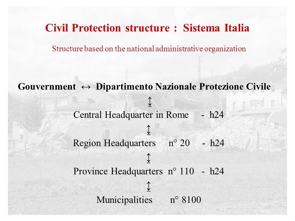 Civil Protection structure : Sistema Italia Structure based on the national administrative organization Gouvernment ↔ Dipartimento Nazionale Protezione Civile ↨ Central Headquarter in Rome - h24 ↨ Region Headquarters n° 20 - h24 ↨ Province Headquarters n° 110 - h24 ↨ Municipalities n° 8100