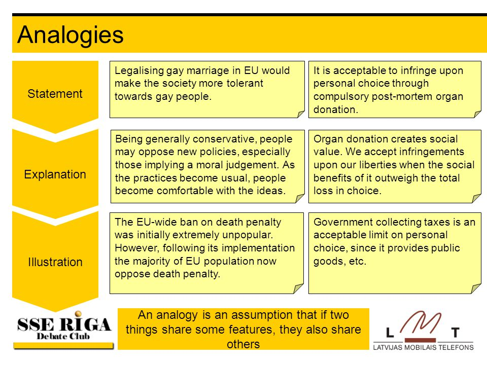 Analogies An analogy is an assumption that if two things share some features, they also share others Statement Illustration Explanation Legalising gay marriage in EU would make the society more tolerant towards gay people.