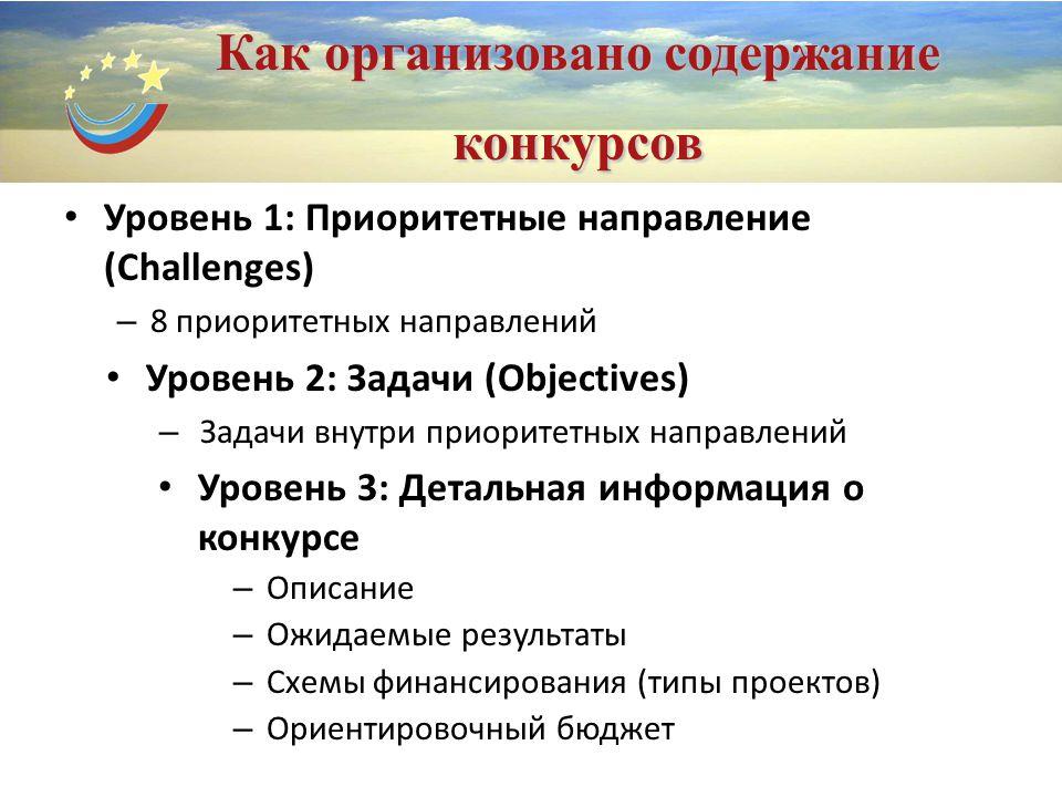 Как организовано содержание конкурсов Уровень 1: Приоритетные направление (Challenges) – 8 приоритетных направлений Уровень 2: Задачи (Objectives) – Задачи внутри приоритетных направлений Уровень 3: Детальная информация о конкурсе – Описание – Ожидаемые результаты – Схемы финансирования (типы проектов) – Ориентировочный бюджет