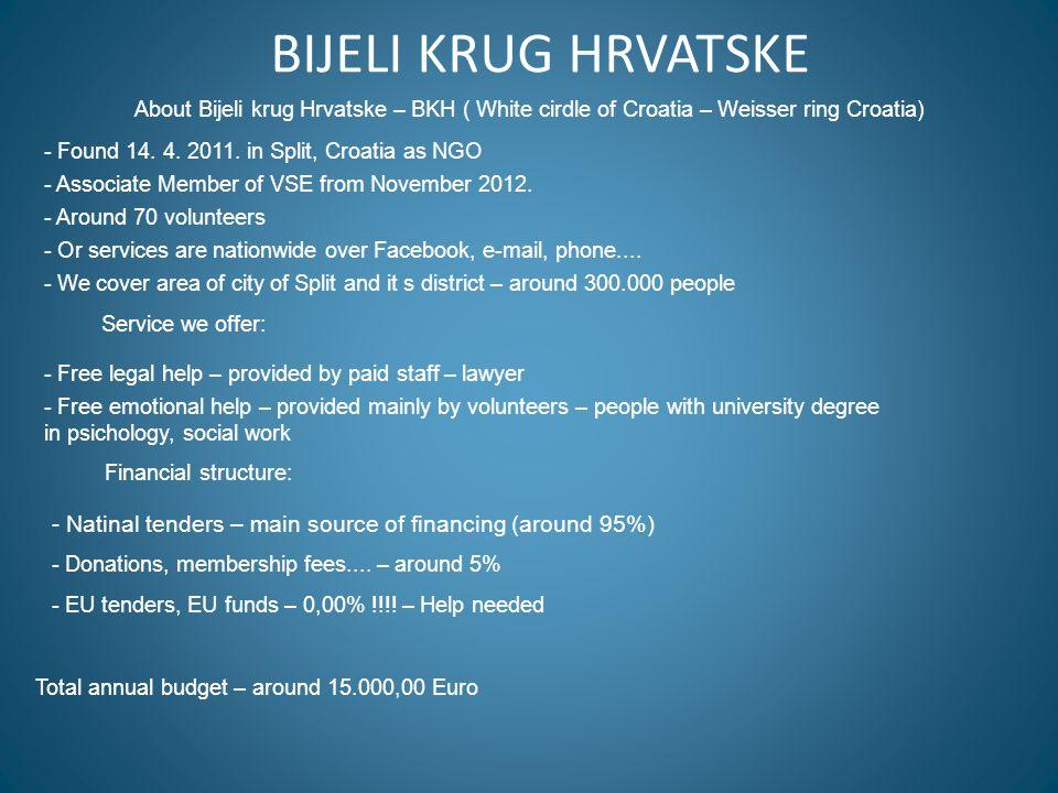 BIJELI KRUG HRVATSKE About Bijeli krug Hrvatske – BKH ( White cirdle of Croatia – Weisser ring Croatia) - Found 14.