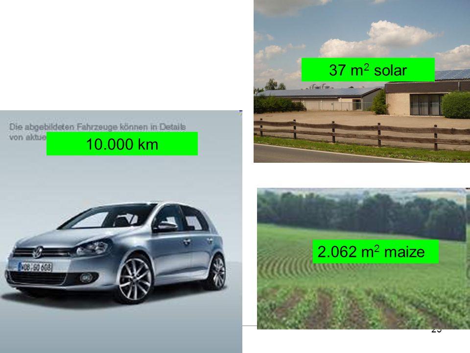 23 37 m 2 solar 10.000 km 2.062 m 2 maize