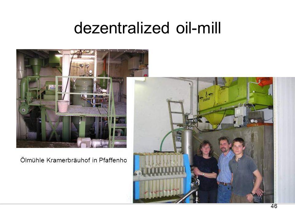 46 dezentralized oil-mill Ölmühle Kramerbräuhof in Pfaffenhofen Ölmühle Wöhrl in Galgenhofen / FFB