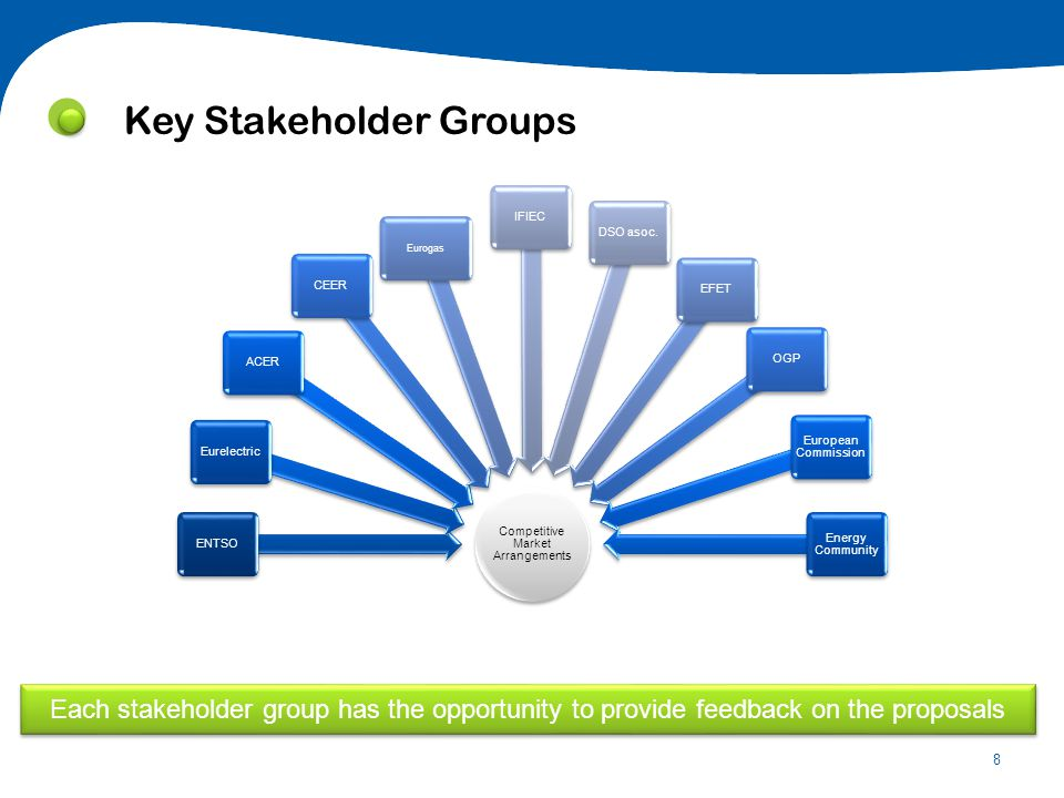 8 Key Stakeholder Groups Each stakeholder group has the opportunity to provide feedback on the proposals