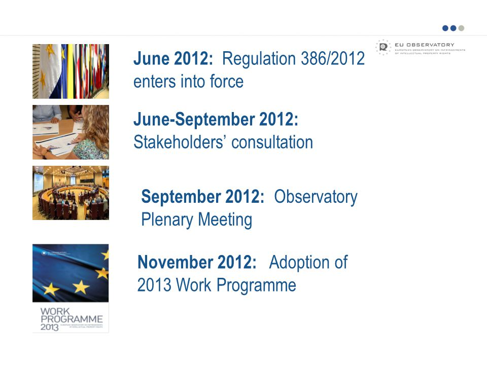 October 2012: Creation of Observatory Department February-April 2013: Meeting of Working Groups December 2012 – Creation of Working Groups The Process so far … March 2013: Project approval
