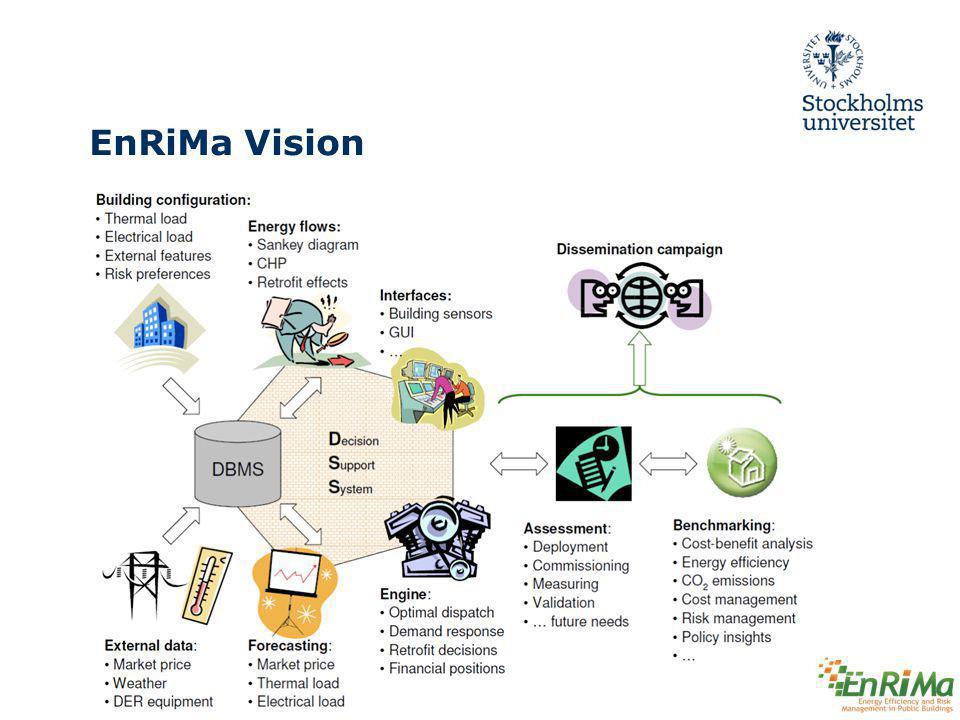 EnRiMa Vision