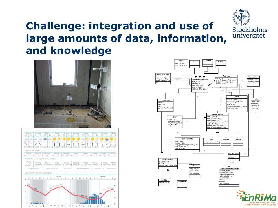 Challenge: user friendly adaptation, customization and evolvement EnRiMa DSS EnRiMa DSS Environment Occupants Operator Business strategies Security Market Technology