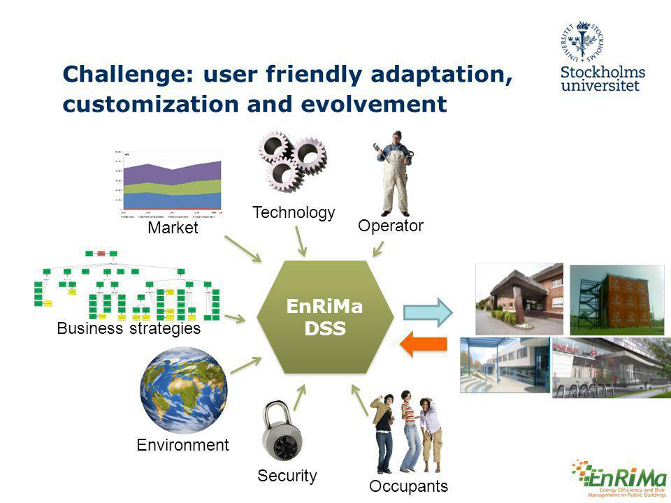 Challenge: integration of building energy management systems
