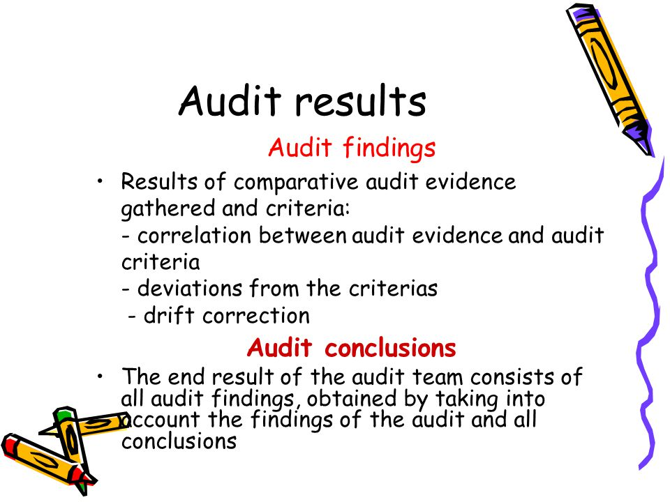 Audits Product / Services audit Proceses / procedures audit System audit Internal audit Internal audit External audit External audit Suplier audit Certificatio audit Audit types