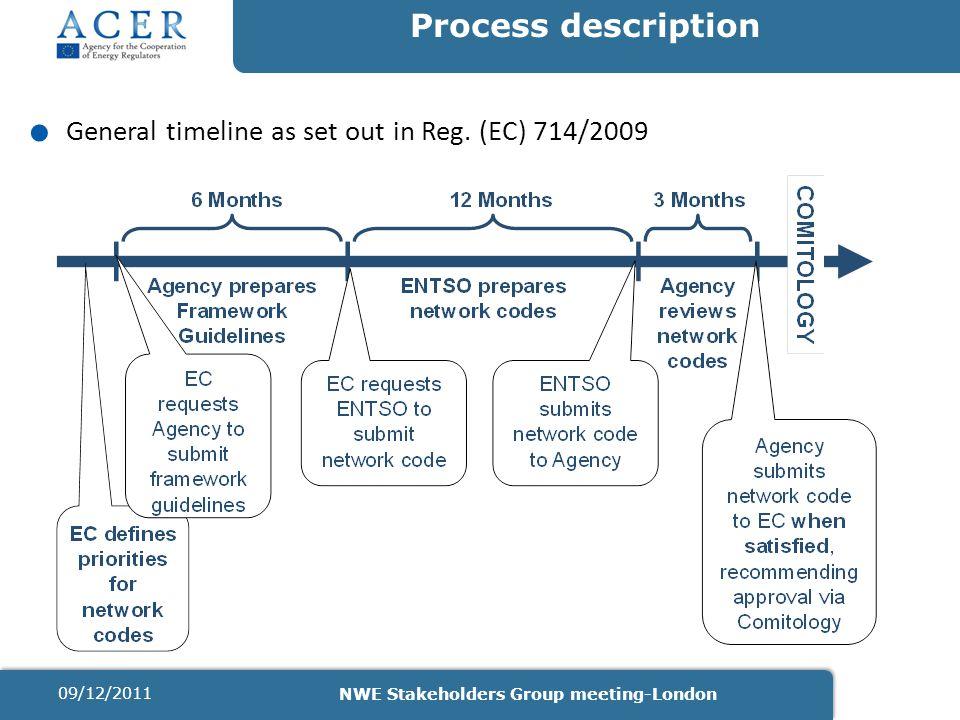 Process description.General timeline as set out in Reg.