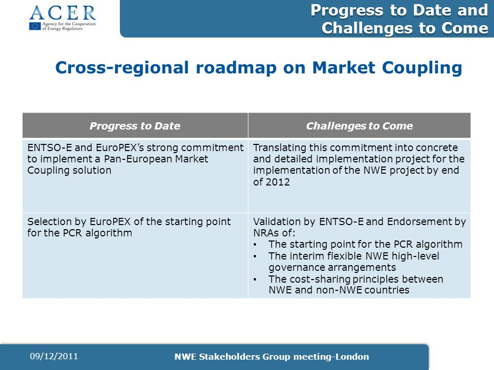 Cross-regional roadmap on Market Coupling Progress to Date and Challenges to Come Progress to Date and Challenges to Come Progress to DateChallenges to Come ENTSO-E and EuroPEX's strong commitment to implement a Pan-European Market Coupling solution Translating this commitment into concrete and detailed implementation project for the implementation of the NWE project by end of 2012 Selection by EuroPEX of the starting point for the PCR algorithm Validation by ENTSO-E and Endorsement by NRAs of: The starting point for the PCR algorithm The interim flexible NWE high-level governance arrangements The cost-sharing principles between NWE and non-NWE countries 09/12/2011 NWE Stakeholders Group meeting-London