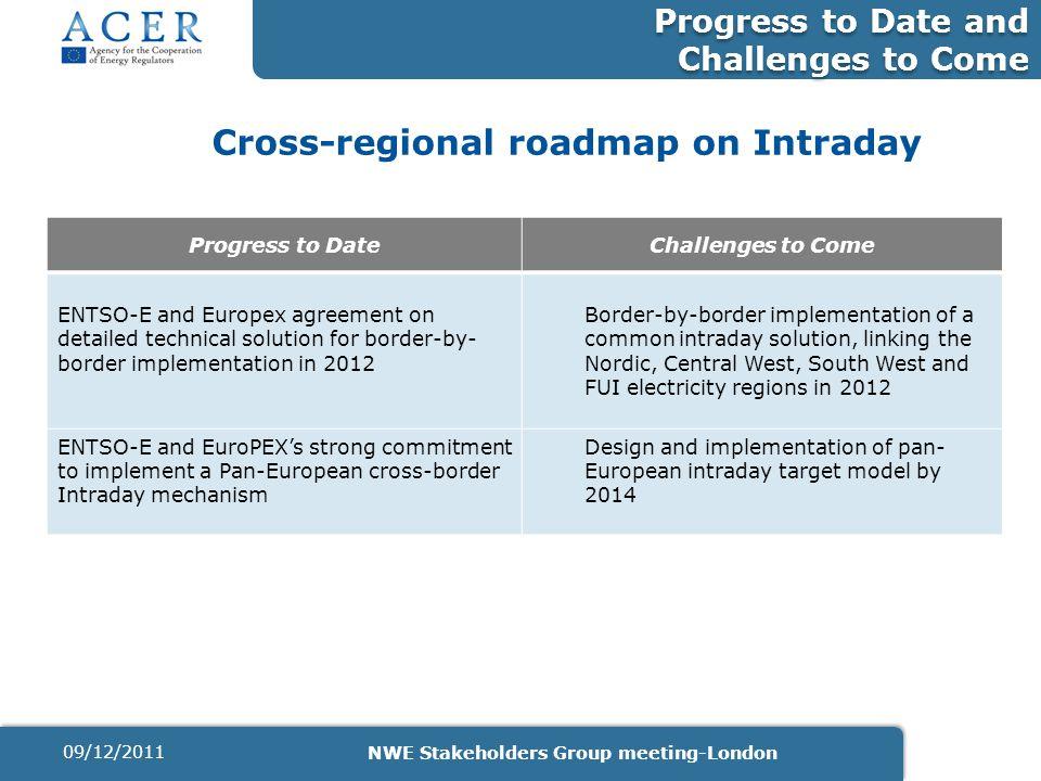 Cross-regional roadmap on Intraday Progress to Date and Challenges to Come Progress to Date and Challenges to Come Progress to DateChallenges to Come