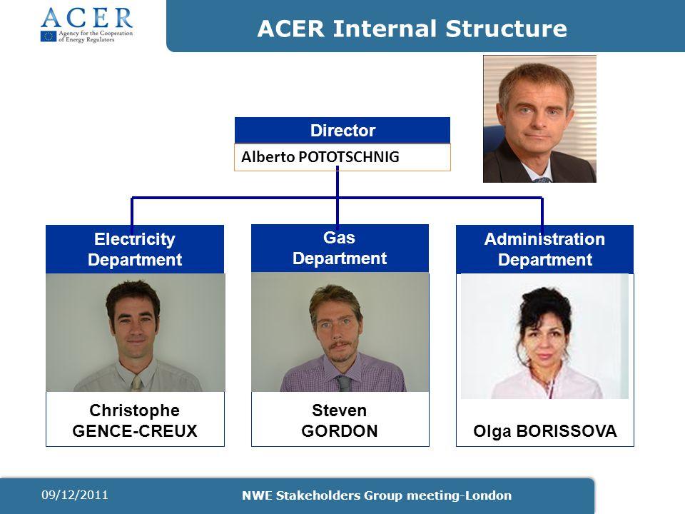 Steven GORDONOlga BORISSOVA ACER Internal Structure Director Electricity Department Gas Department Administration Department Christophe GENCE-CREUX Al