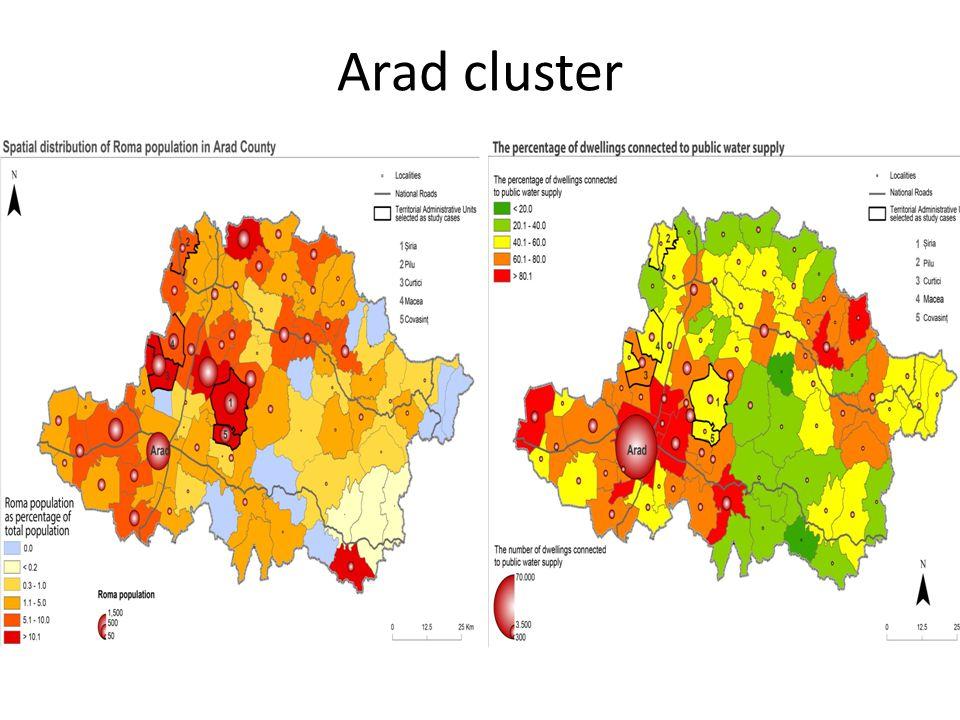 Arad cluster