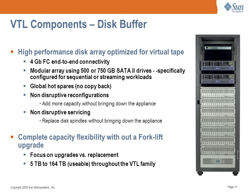 Page 11 Copyright 2005 Sun Microsystems, Inc VTL Components – Disk Buffer  High performance disk array optimized for virtual tape  4 Gb FC end-to-en