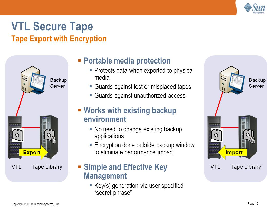 Page 19 Copyright 2005 Sun Microsystems, Inc VTL Secure Tape Tape Export with Encryption  Portable media protection  Protects data when exported to