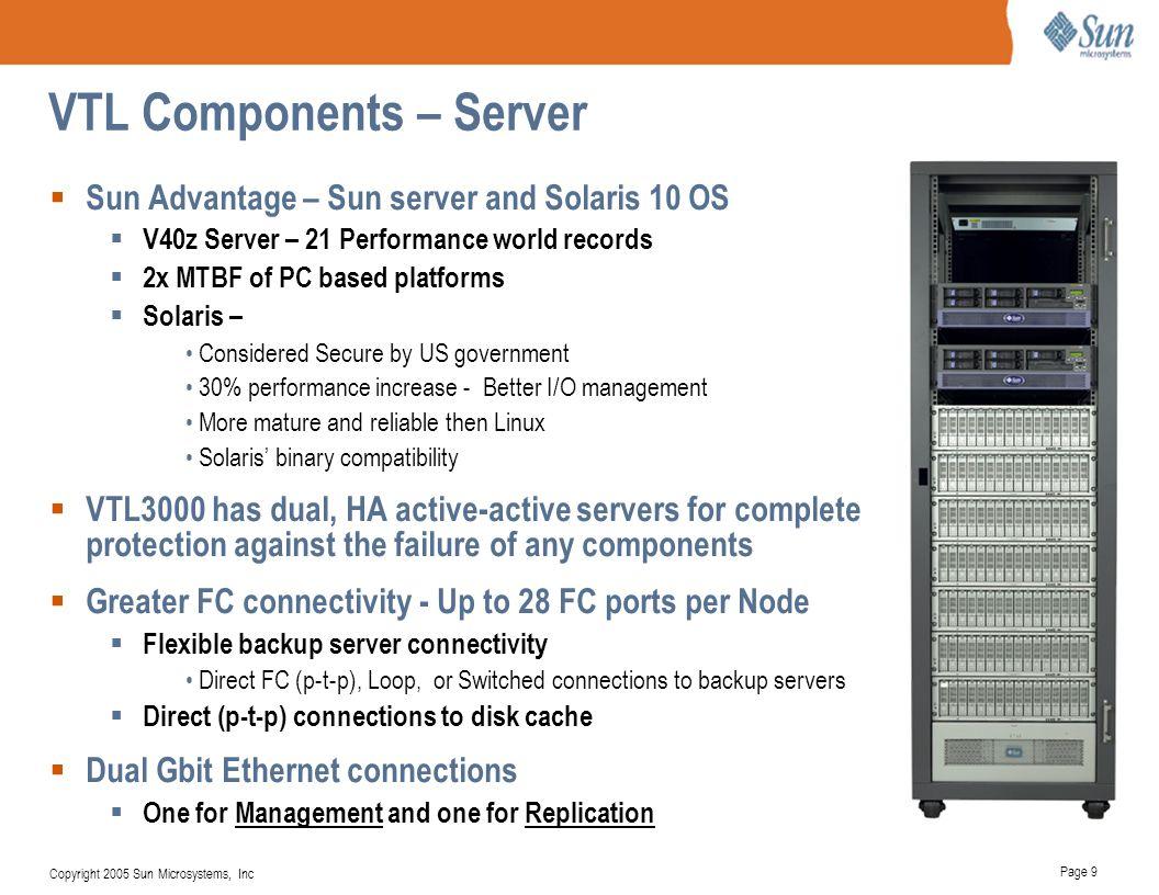 Page 9 Copyright 2005 Sun Microsystems, Inc VTL Components – Server  Sun Advantage – Sun server and Solaris 10 OS  V40z Server – 21 Performance worl