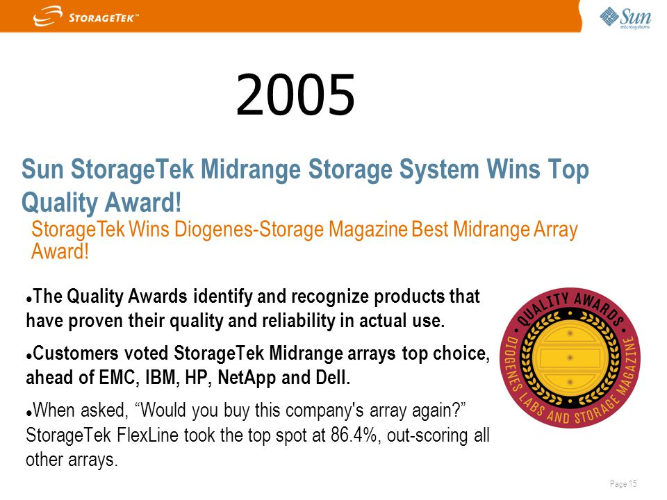 Page 15 Sun StorageTek Midrange Storage System Wins Top Quality Award! The Quality Awards identify and recognize products that have proven their quali