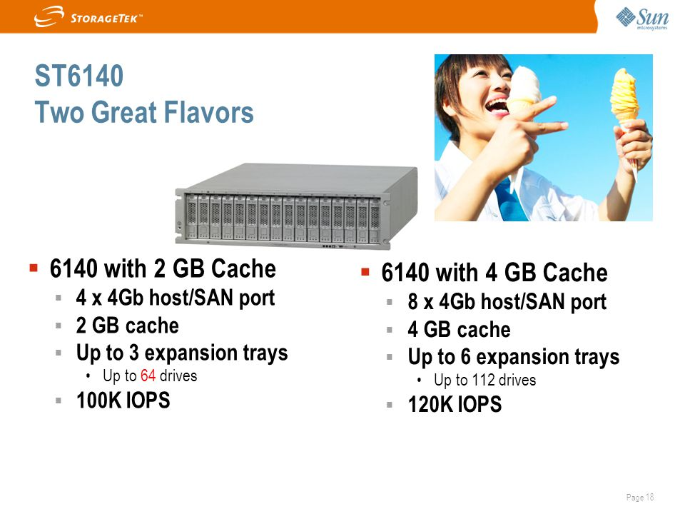 Page 18 ST6140 Two Great Flavors  6140 with 2 GB Cache  4 x 4Gb host/SAN port  2 GB cache  Up to 3 expansion trays Up to 64 drives  100K IOPS  6140 with 4 GB Cache  8 x 4Gb host/SAN port  4 GB cache  Up to 6 expansion trays Up to 112 drives  120K IOPS