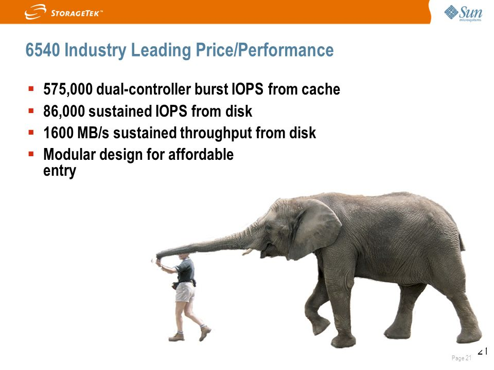 Page 21 21 6540 Industry Leading Price/Performance  575,000 dual-controller burst IOPS from cache  86,000 sustained IOPS from disk  1600 MB/s susta