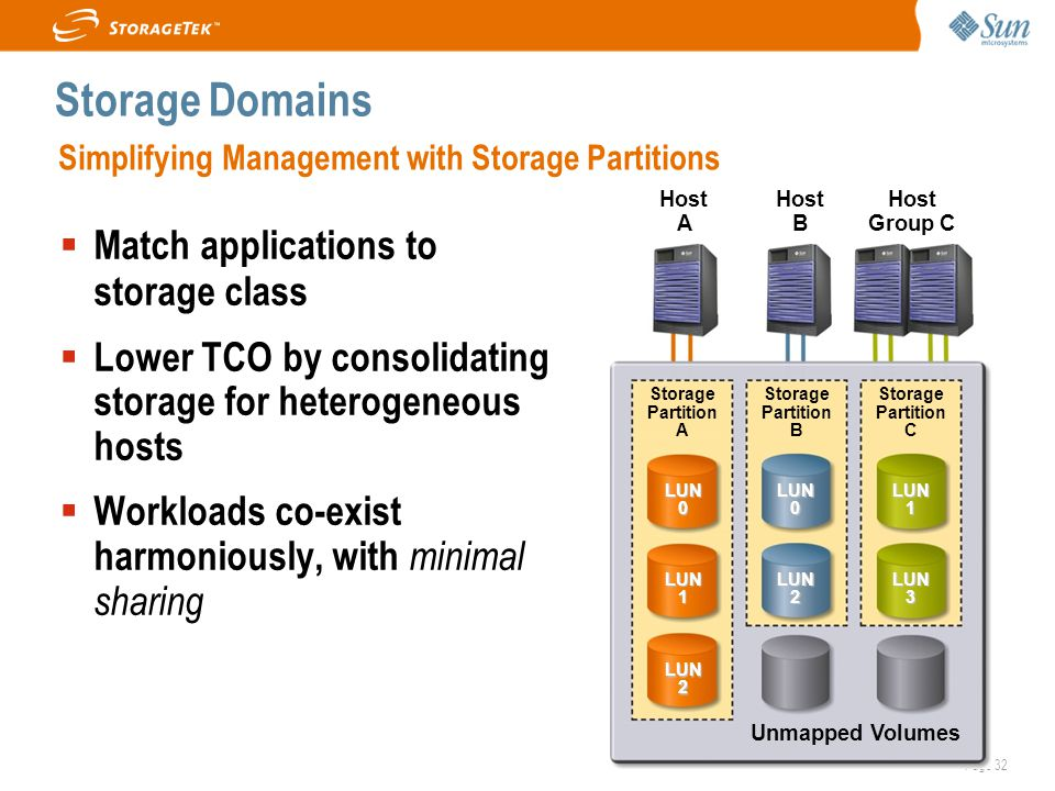 Page 32 Storage Domains  Match applications to storage class  Lower TCO by consolidating storage for heterogeneous hosts  Workloads co-exist harmoniously, with minimal sharing Simplifying Management with Storage Partitions Unmapped Volumes LUN 0 Host A Host B Host Group C Storage Partition A Storage Partition B Storage Partition C LUN 0 LUN 1 LUN 2 LUN 0 LUN 2 LUN 1 LUN 3