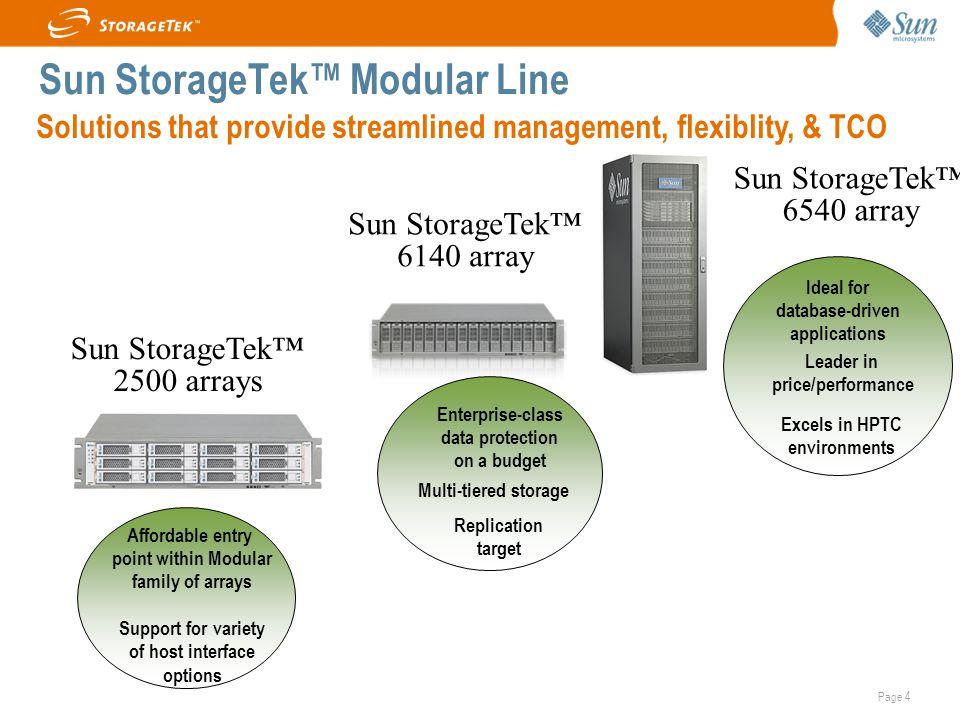 Page 4 Sun StorageTek™ Modular Line Sun StorageTek™ 6140 array Sun StorageTek™ 6540 array Ideal for database-driven applications Leader in price/perfo