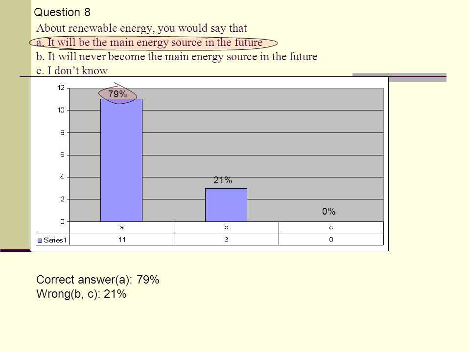 About renewable energy, you would say that a. It will be the main energy source in the future b. It will never become the main energy source in the fu