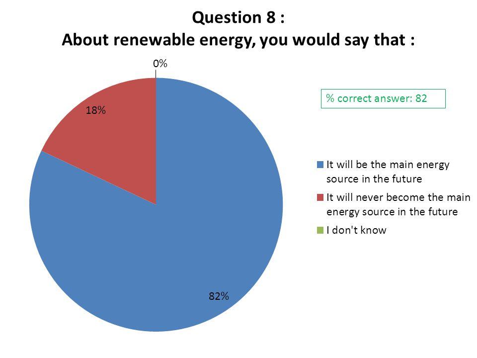 % correct answer: 82