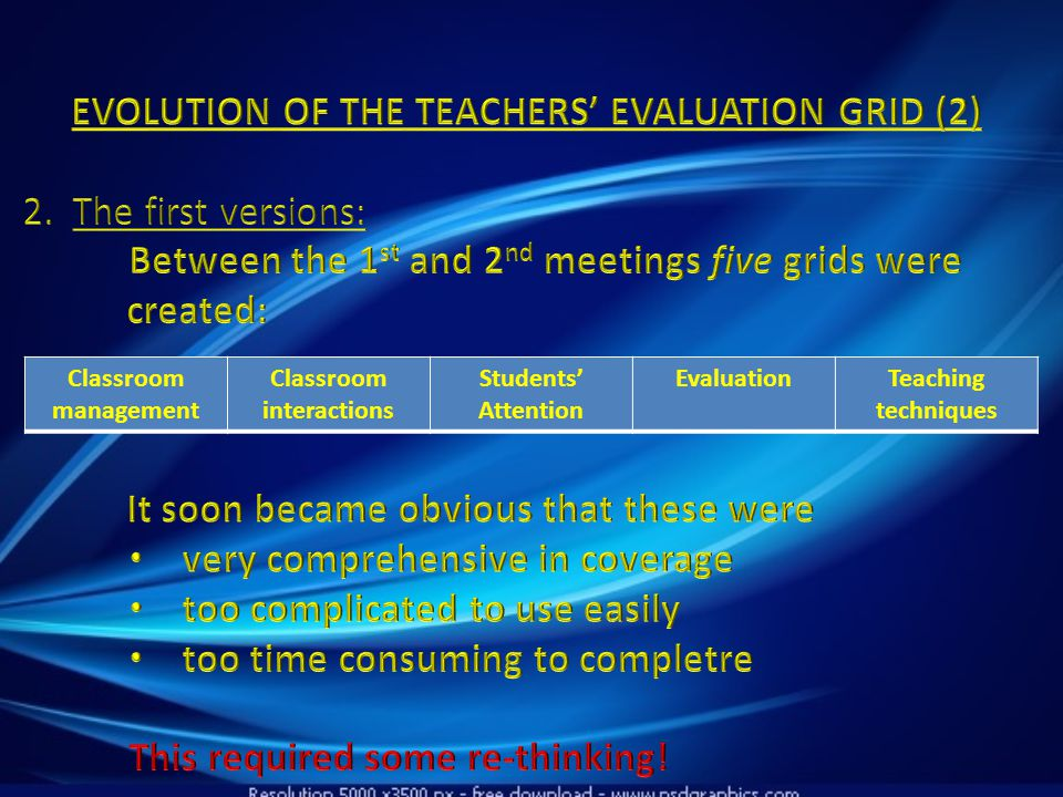 Classroom management Classroom interactions Students' Attention EvaluationTeaching techniques