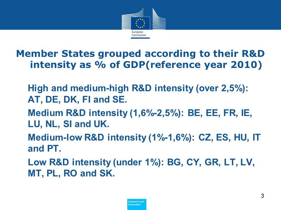 Research and Innovation Research and Innovation Member States with R&D intensity higher than 2.5% of GDP (2010) 4