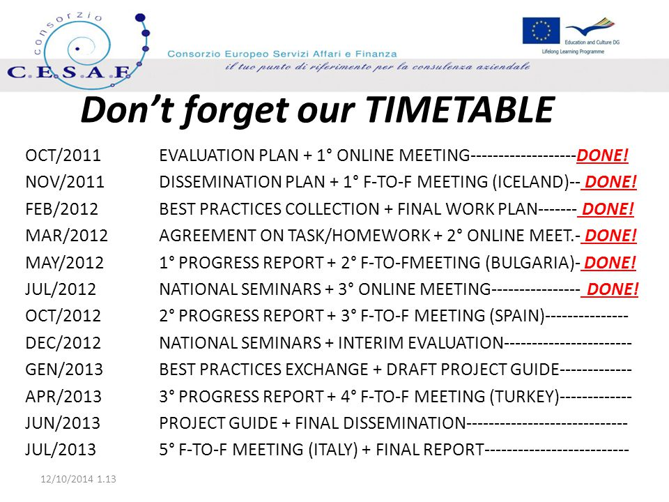 Don't forget our TIMETABLE OCT/2011 EVALUATION PLAN + 1° ONLINE MEETING-------------------DONE.