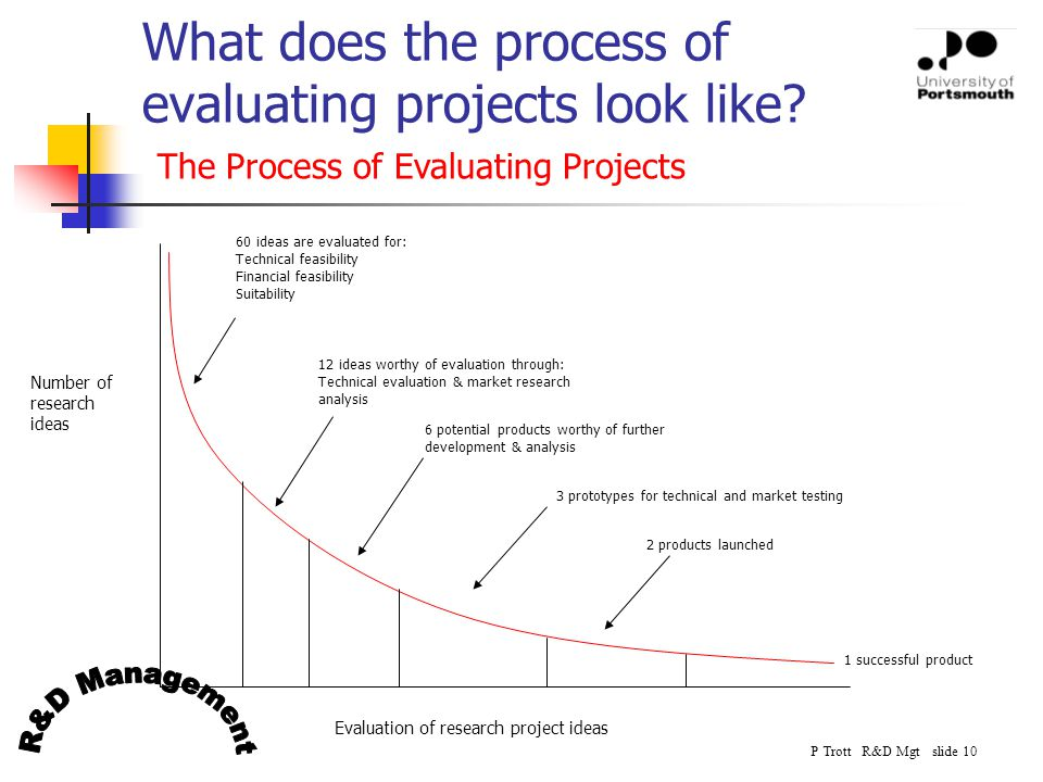 P Trott R&D Mgt slide 10 What does the process of evaluating projects look like? 60 ideas are evaluated for: Technical feasibility Financial feasibili